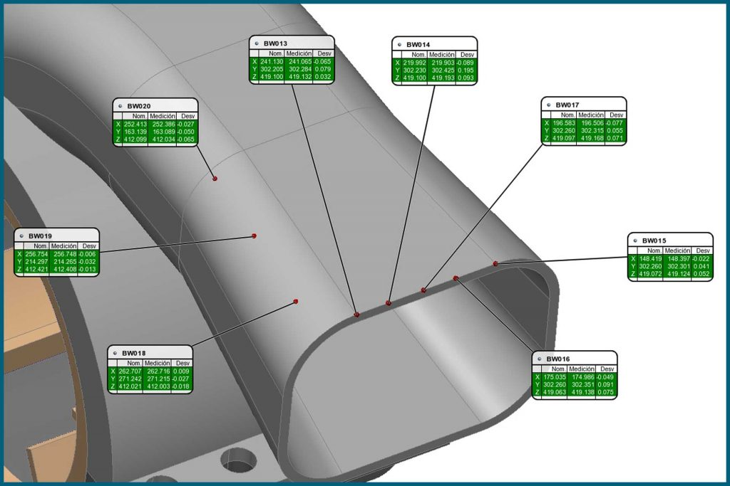 Metrología industrial para la medición y análisis de la geometría 3D de las piezas de coches